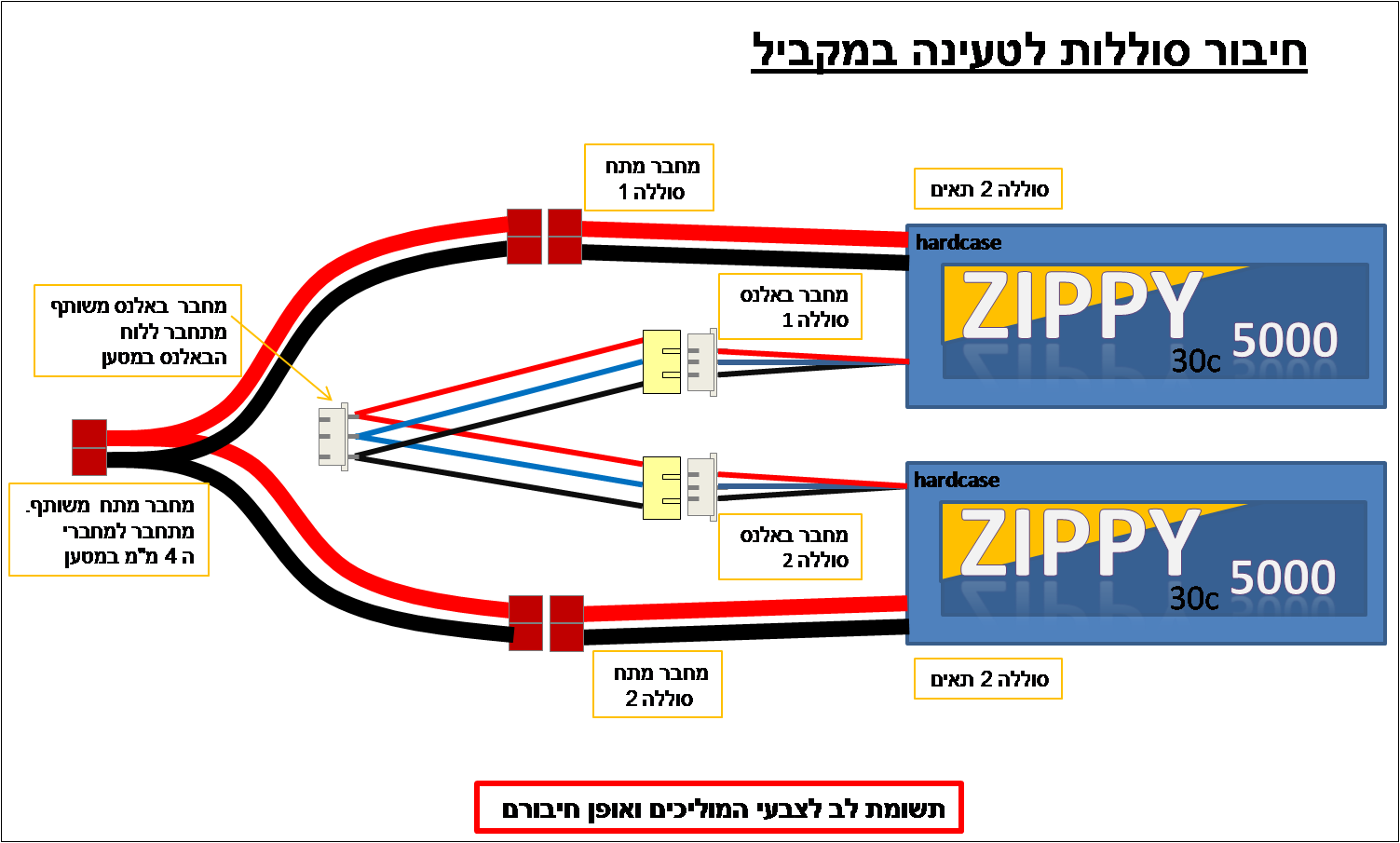 Click image for larger version.  Name:טעינה במקביל.png Views:4003 Size:77.8 קילובייט ID:111623