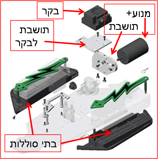 Click image for larger version.  Name:11. תושבת לבקר.png Views:1007 Size:243.6 קילובייט ID:76999