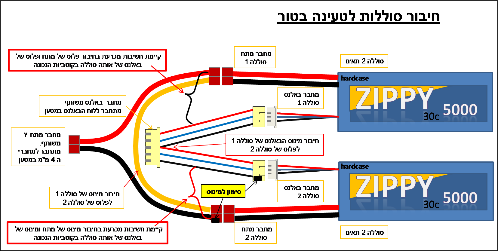 Click image for larger version.  Name:טעינה בטור.png Views:3184 Size:96.2 קילובייט ID:111622