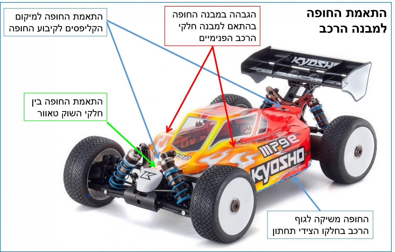 Click image for larger version.  Name:התאמת החופה למבנה הרכב באגי.jpg Views:181 Size:165.2 קילובייט ID:149360