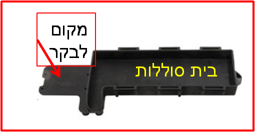 Click image for larger version.  Name:10. מקום לבקר.png Views:1130 Size:46.5 קילובייט ID:77001